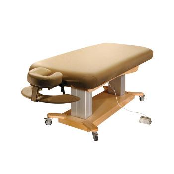 Marvelous Massage Essentials Canadas Largest Retailer Of Massage Interior Design Ideas Clesiryabchikinfo